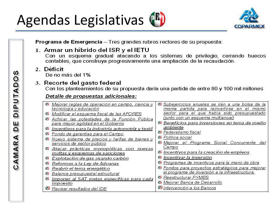Agendas Legislativas CAMARA DE DIPUTADOS