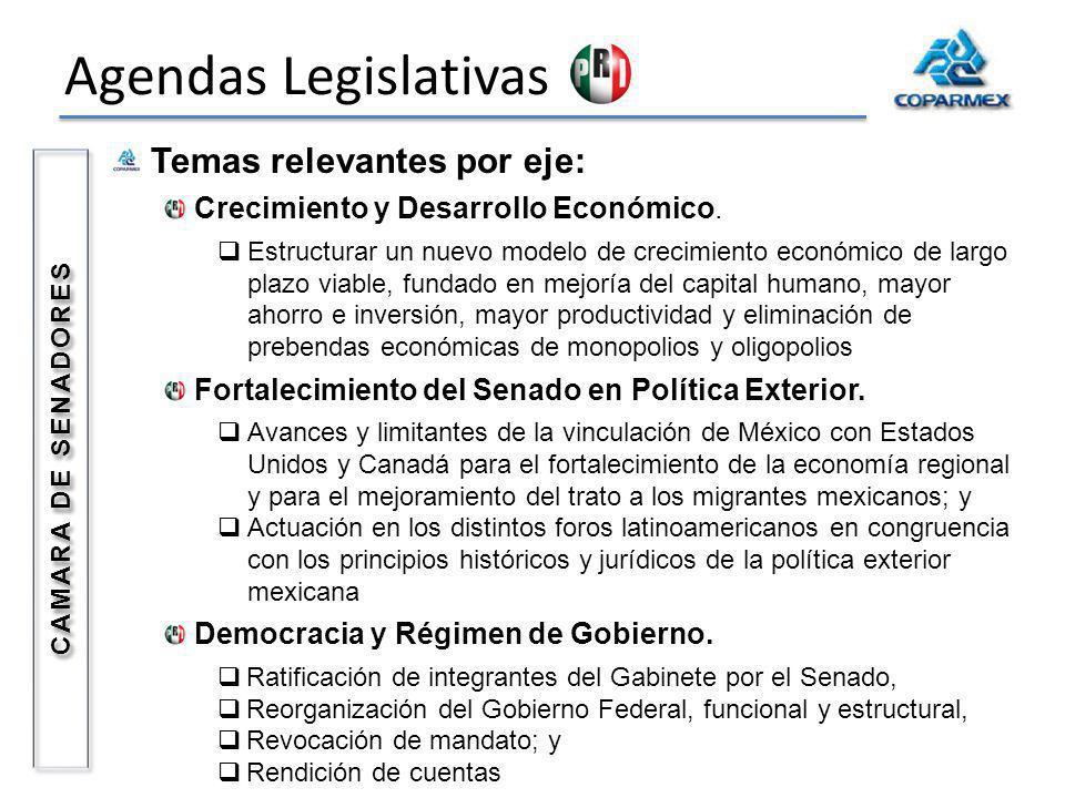 Agendas Legislativas Temas relevantes por eje: Crecimiento y Desarrollo Económico. Estructurar un nuevo modelo de crecimiento económico de largo plazo