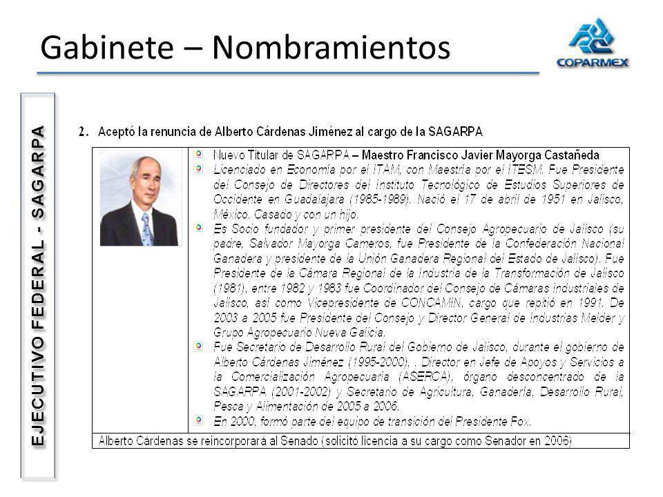 Gabinete – Nombramientos EJECUTIVO FEDERAL - SAGARPA