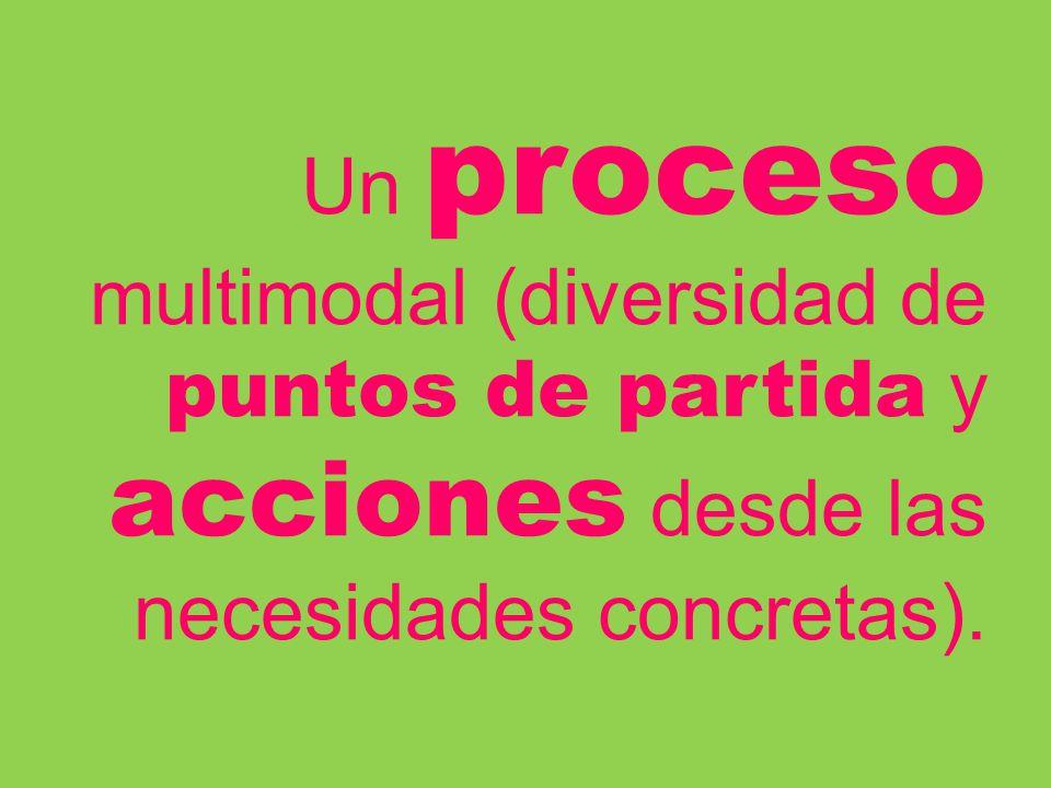 Un proceso multimodal (diversidad de puntos de partida y acciones desde las necesidades concretas).