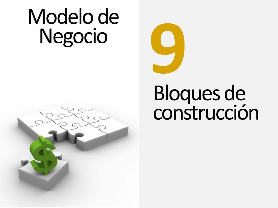 Bloques de construcción 9 Modelo de Negocio