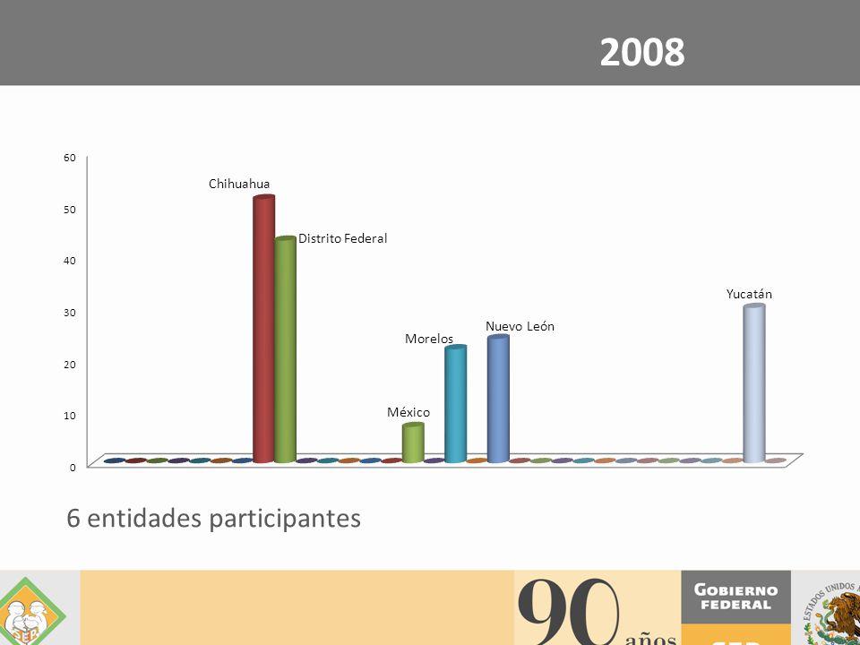 2008 6 entidades participantes