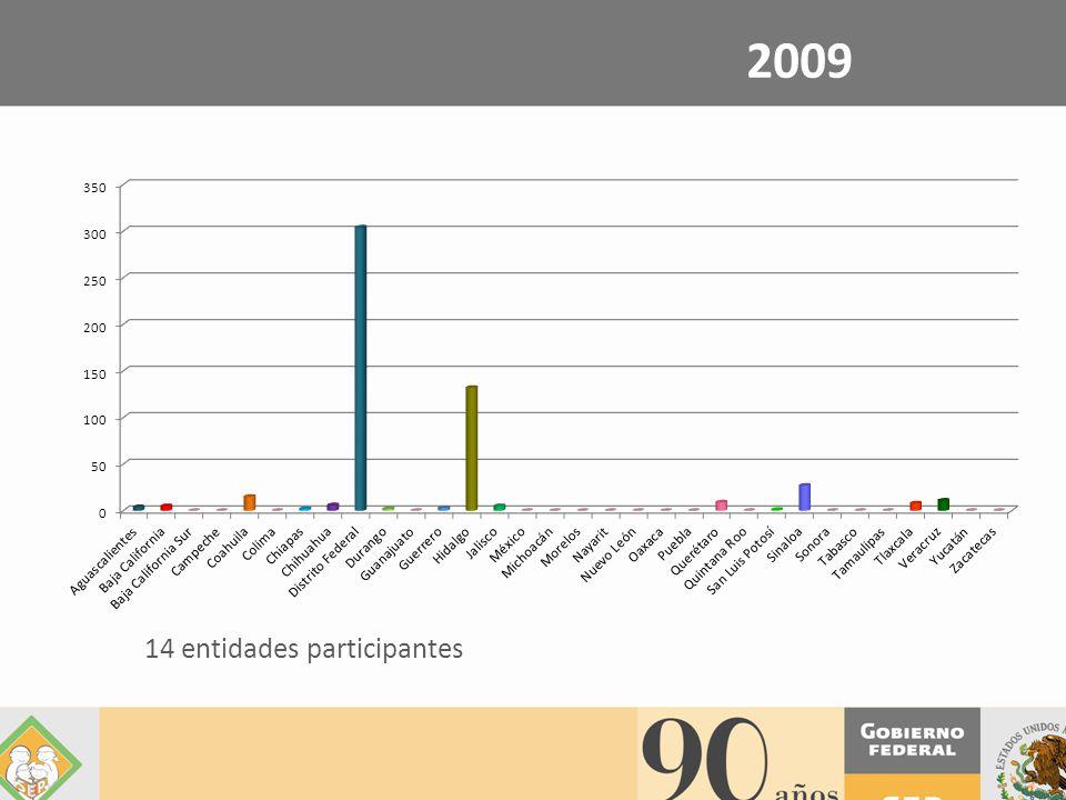 2009 14 entidades participantes