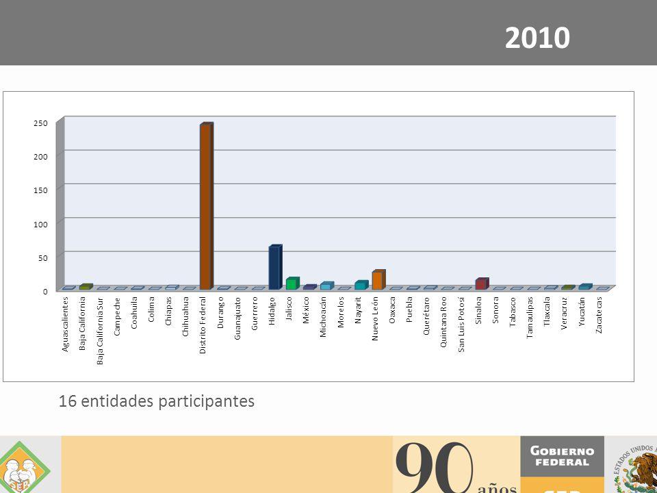 2010 16 entidades participantes