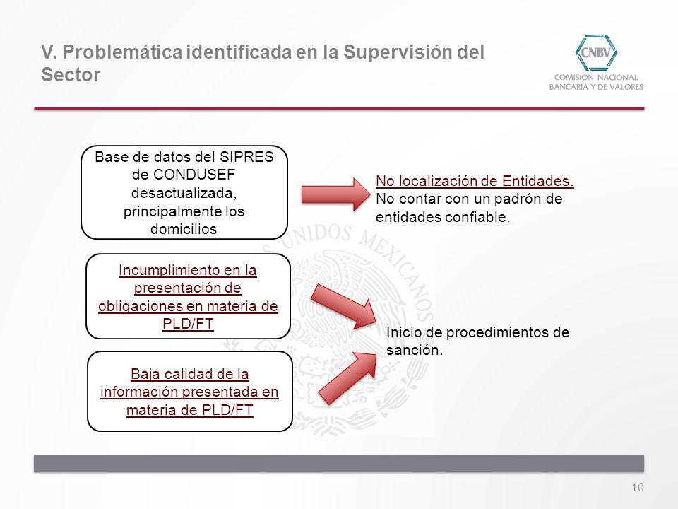 V. Problemática identificada en la Supervisión del Sector 10 Base de datos del SIPRES de CONDUSEF desactualizada, principalmente los domicilios No loc
