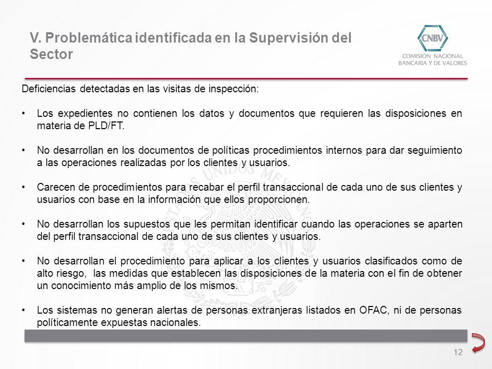 12 Deficiencias detectadas en las visitas de inspección: Los expedientes no contienen los datos y documentos que requieren las disposiciones en materia de PLD/FT.
