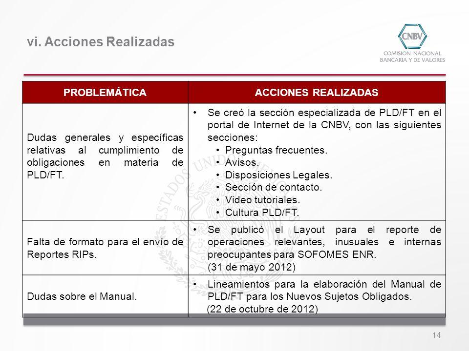 14 vi. Acciones Realizadas PROBLEMÁTICAACCIONES REALIZADAS Dudas generales y específicas relativas al cumplimiento de obligaciones en materia de PLD/F