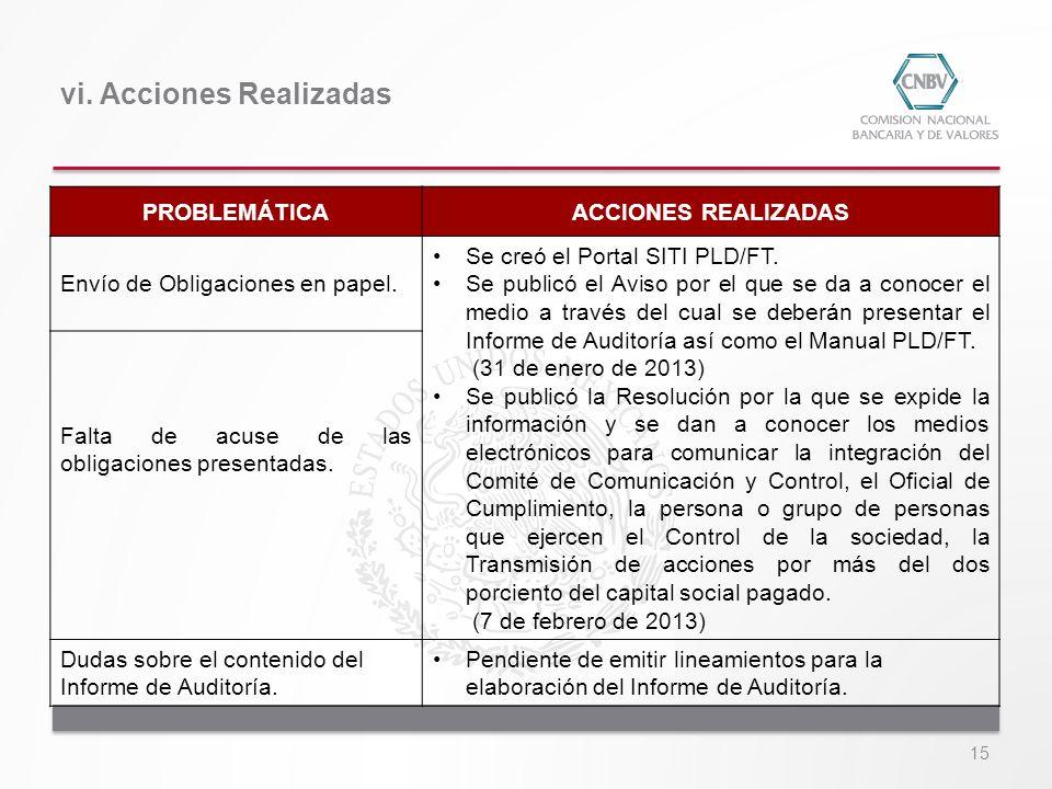 15 vi. Acciones Realizadas PROBLEMÁTICAACCIONES REALIZADAS Envío de Obligaciones en papel. Se creó el Portal SITI PLD/FT. Se publicó el Aviso por el q