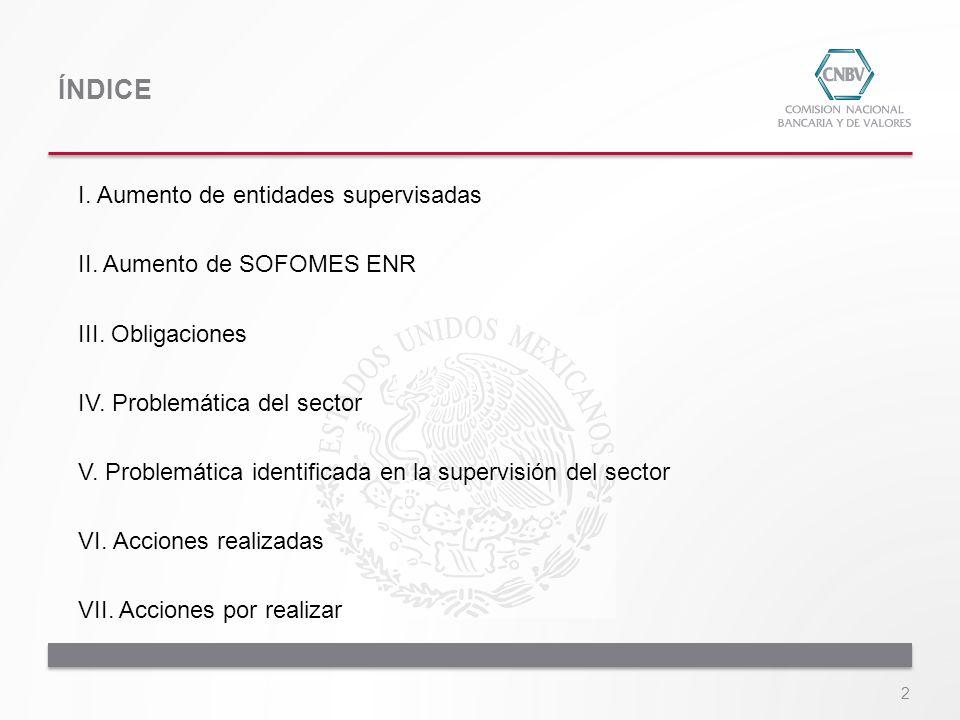 ÍNDICE I. Aumento de entidades supervisadas II. Aumento de SOFOMES ENR III. Obligaciones IV. Problemática del sector V. Problemática identificada en l