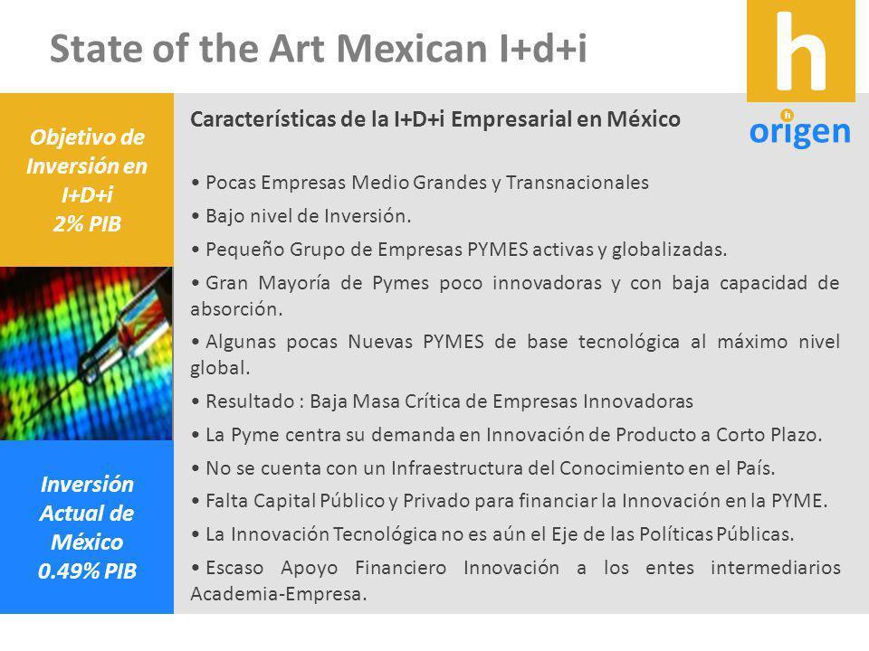 Objetivo de Inversión en I+D+i 2% PIB Inversión Actual de México 0.49% PIB Características de la I+D+i Empresarial en México Pocas Empresas Medio Grandes y Transnacionales Bajo nivel de Inversión.