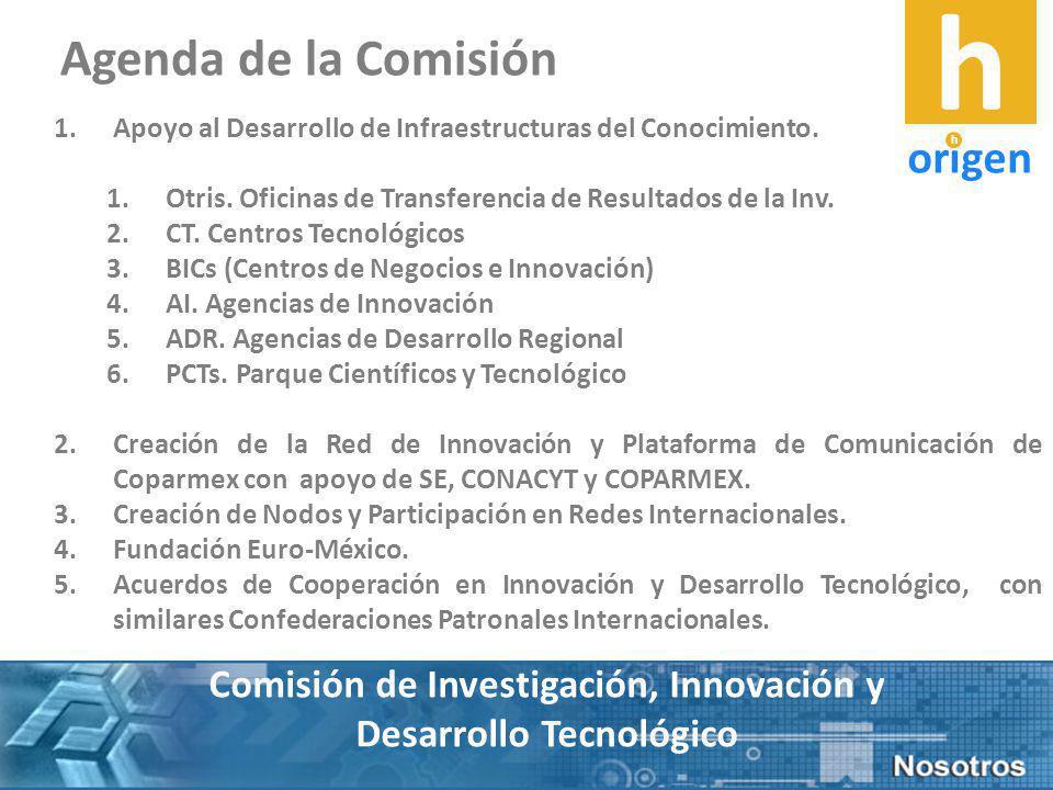 1.Apoyo al Desarrollo de Infraestructuras del Conocimiento.