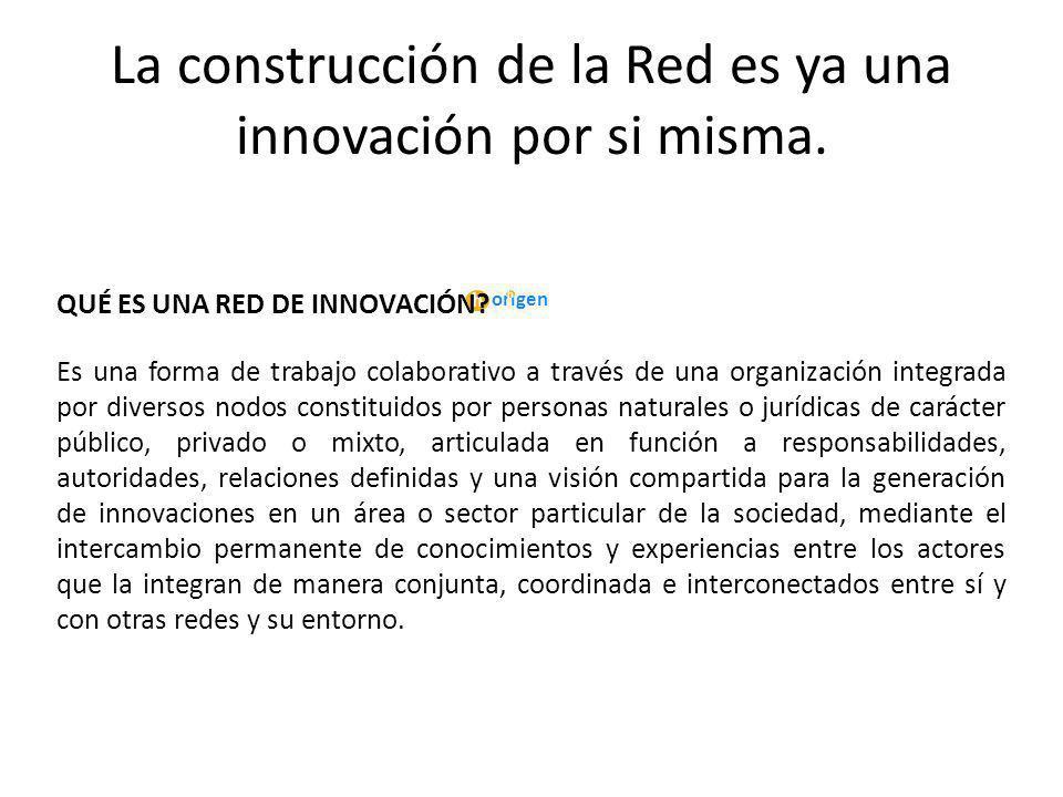 h origen h La construcción de la Red es ya una innovación por si misma.