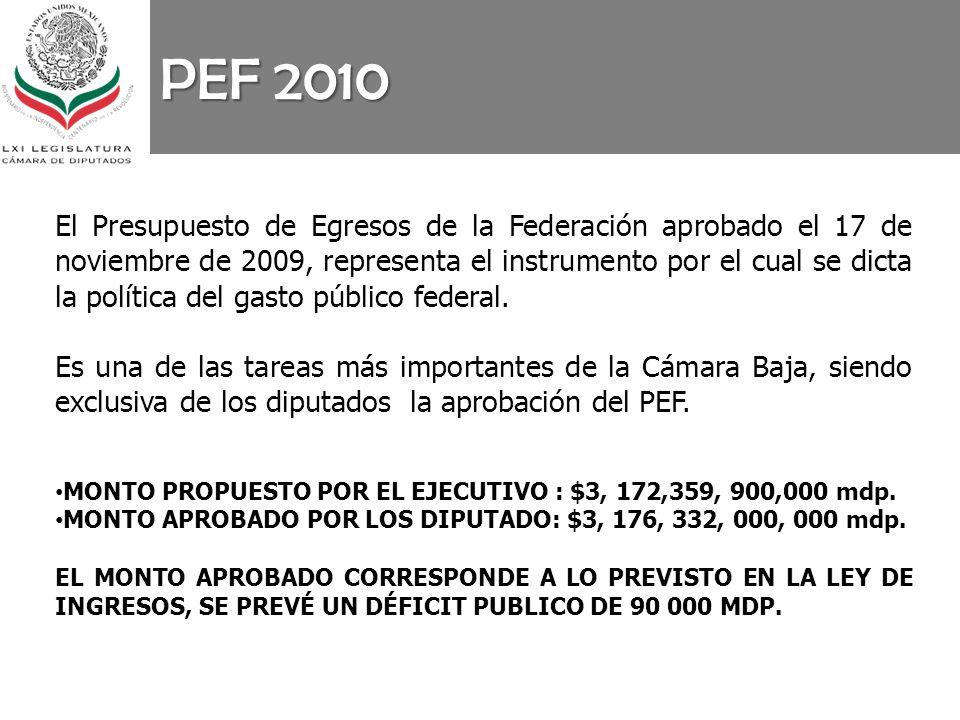 PEF 2010 El Presupuesto de Egresos de la Federación aprobado el 17 de noviembre de 2009, representa el instrumento por el cual se dicta la política de