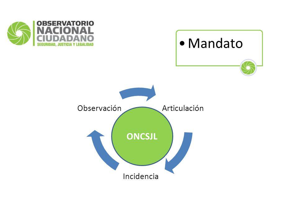 ONCSJL Mandato Articulación Incidencia Observación