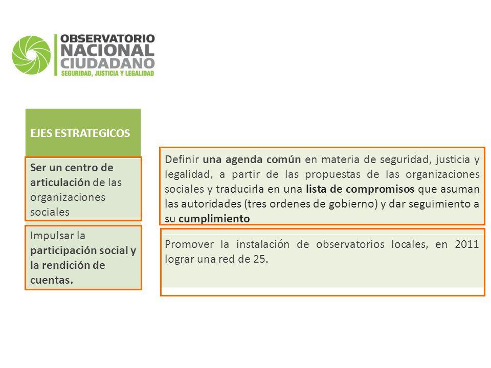 EJES ESTRATEGICOS Ser un centro de articulación de las organizaciones sociales Impulsar la participación social y la rendición de cuentas.