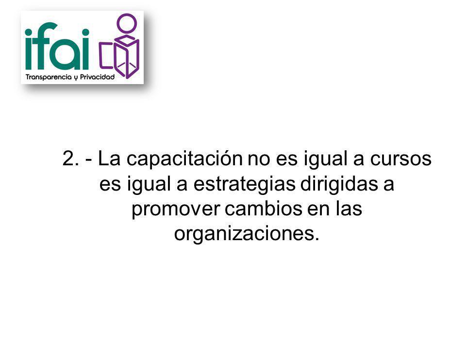 2. - La capacitación no es igual a cursos es igual a estrategias dirigidas a promover cambios en las organizaciones.