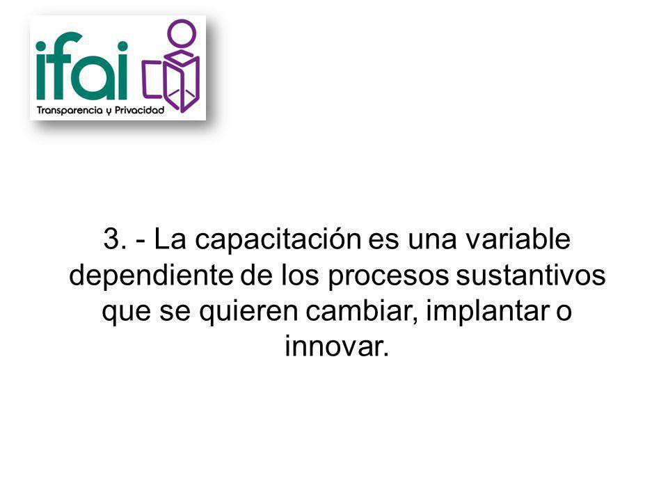 3. - La capacitación es una variable dependiente de los procesos sustantivos que se quieren cambiar, implantar o innovar.