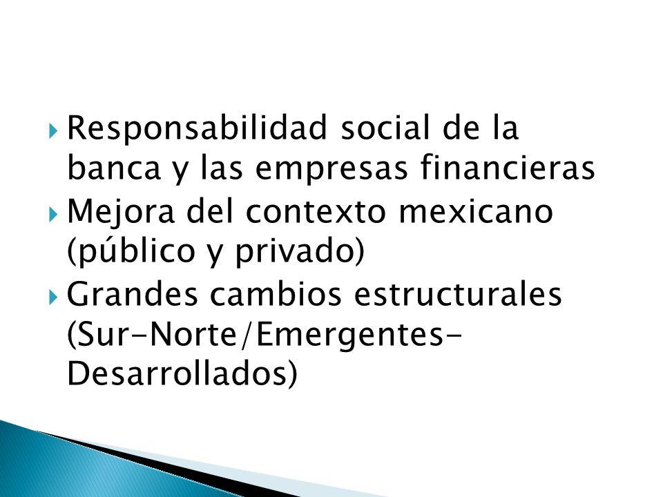 Responsabilidad social de la banca y las empresas financieras Mejora del contexto mexicano (público y privado) Grandes cambios estructurales (Sur-Norte/Emergentes- Desarrollados)