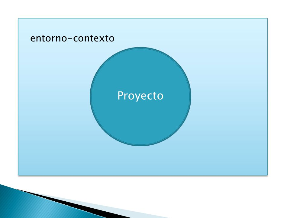 Proyecto entorno-contexto
