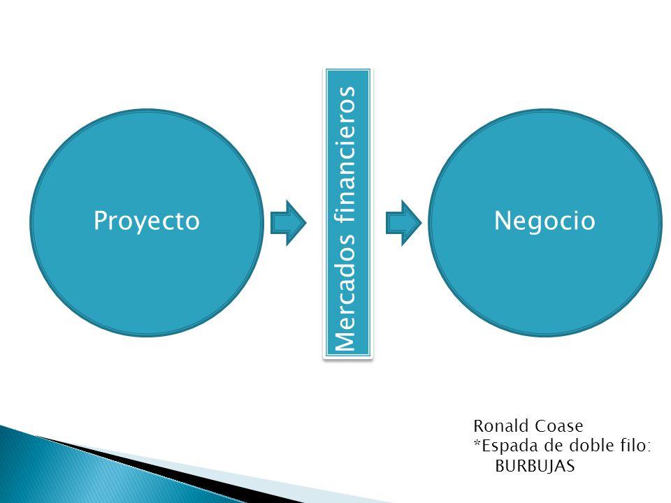 Proyecto Mercados financieros Negocio Ronald Coase *Espada de doble filo: BURBUJAS