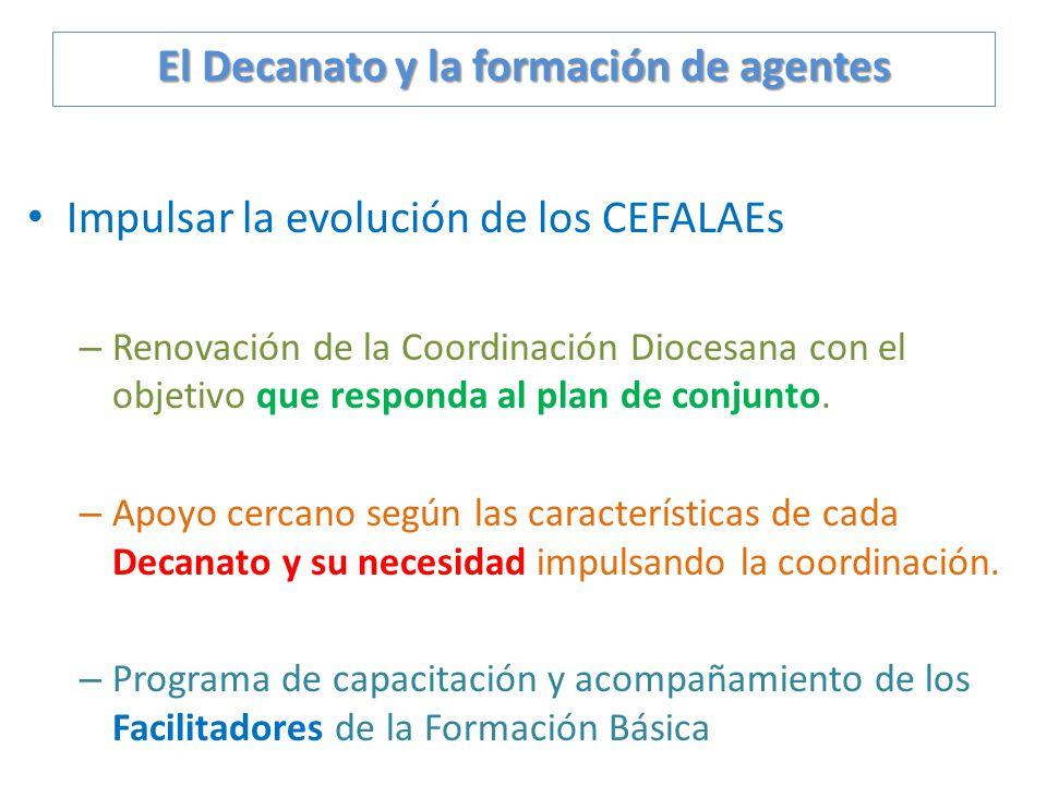 Impulsar la evolución de los CEFALAEs –R–Renovación de la Coordinación Diocesana con el objetivo que responda al plan de conjunto. –A–Apoyo cercano se
