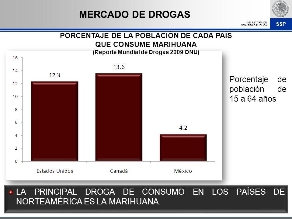 SSP SECRETARÍA DE SEGURIDAD PÚBLICA PORCENTAJE DE LA POBLACIÓN DE CADA PAÍS QUE CONSUME MARIHUANA (Reporte Mundial de Drogas 2009 ONU) MERCADO DE DROG
