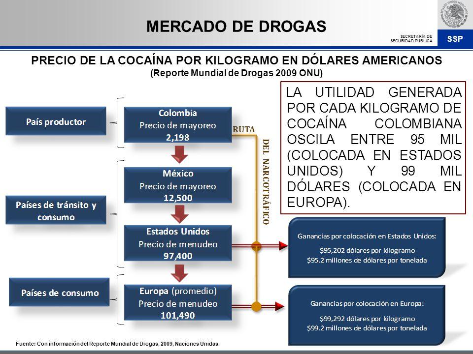SSP SECRETARÍA DE SEGURIDAD PÚBLICA PRECIO DE LA COCAÍNA POR KILOGRAMO EN DÓLARES AMERICANOS (Reporte Mundial de Drogas 2009 ONU) Fuente: Con informac