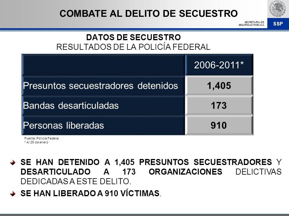 SSP SECRETARÍA DE SEGURIDAD PÚBLICA COMBATE AL DELITO DE SECUESTRO DATOS DE SECUESTRO RESULTADOS DE LA POLICÍA FEDERAL 2006-2011* Presuntos secuestrad
