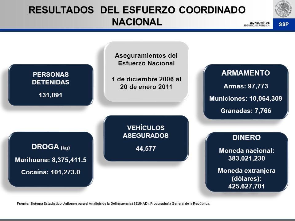 SSP SECRETARÍA DE SEGURIDAD PÚBLICA Aseguramientos del Esfuerzo Nacional 1 de diciembre 2006 al 20 de enero 2011 Aseguramientos del Esfuerzo Nacional