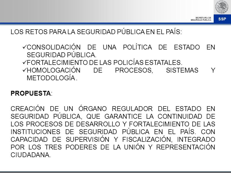 SSP SECRETARÍA DE SEGURIDAD PÚBLICA LOS RETOS PARA LA SEGURIDAD PÚBLICA EN EL PAÍS: CONSOLIDACIÓN DE UNA POLÍTICA DE ESTADO EN SEGURIDAD PÚBLICA. FORT