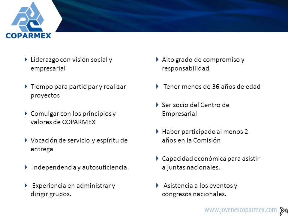 Liderazgo con visión social y empresarial Tiempo para participar y realizar proyectos Comulgar con los principios y valores de COPARMEX Vocación de se