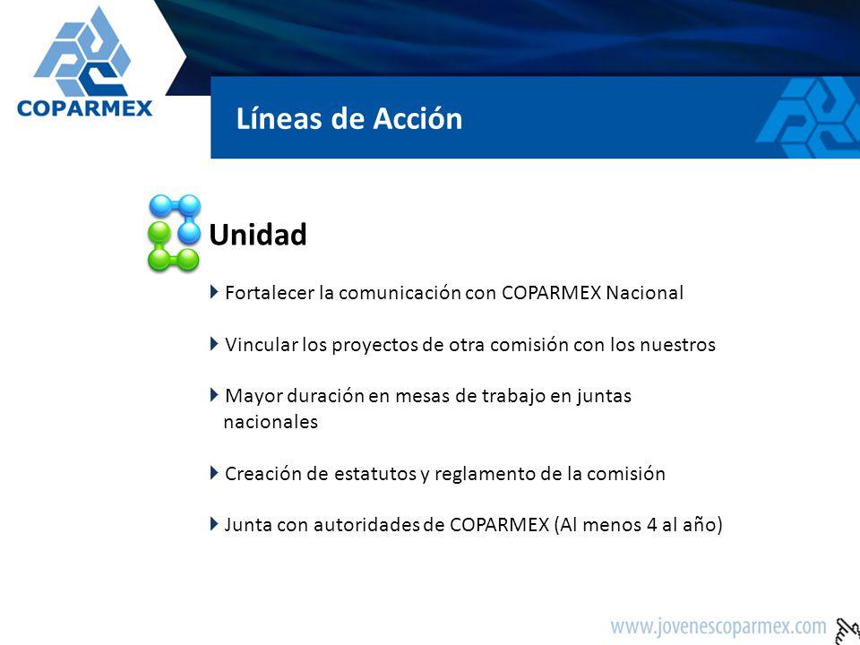 Unidad Fortalecer la comunicación con COPARMEX Nacional Vincular los proyectos de otra comisión con los nuestros Mayor duración en mesas de trabajo en