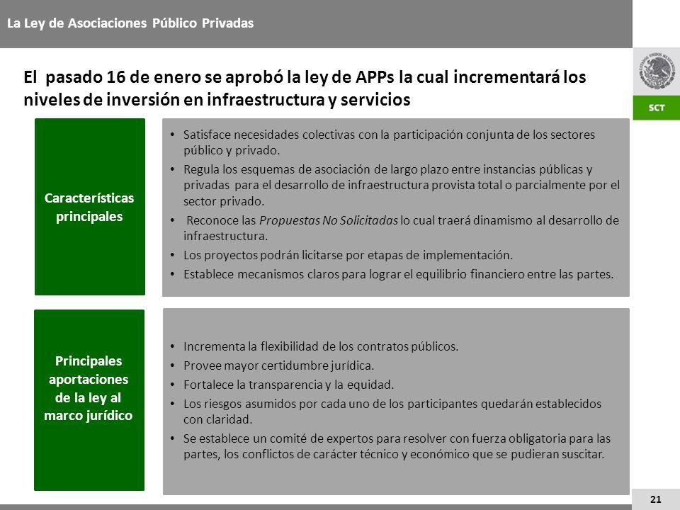 21 La Ley de Asociaciones Público Privadas El pasado 16 de enero se aprobó la ley de APPs la cual incrementará los niveles de inversión en infraestruc