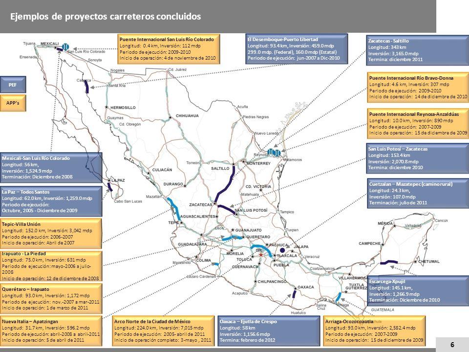 7 Ejemplos de obras carreteras concluidas Asociaciones Público Privadas Puente Internacional Reynosa-Anzaldúas Puente Internacional San Luis Río Colorado Puente Internacional Río Bravo-Donna Acceso al puente internacional Las Flores Entronque Brecha 112,Tamaulipas Monterrey-Saltillo Libramiento Poniente de Saltillo (1era.