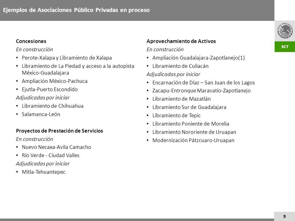 9 Ejemplos de Asociaciones Público Privadas en proceso Concesiones En construcción Perote-Xalapa y Libramiento de Xalapa Libramiento de La Piedad y ac
