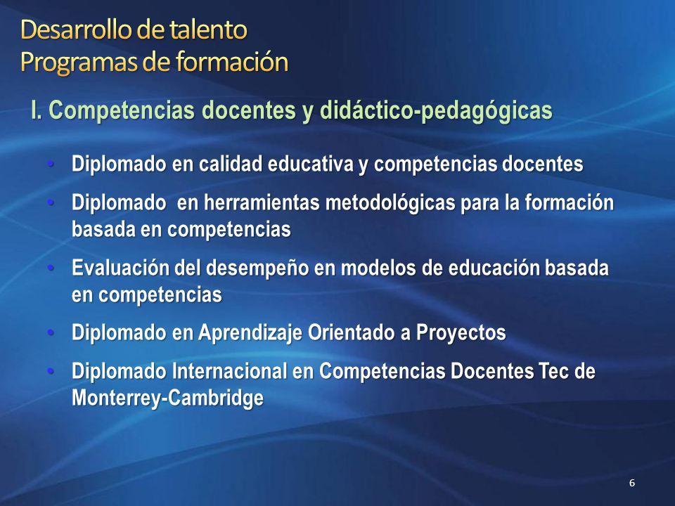 Diplomado en Liderazgo, Calidad y Competencias Directivas Diplomado en Liderazgo, Calidad y Competencias Directivas Diplomado en Competencias para la Supervisión y el Acompañamiento Educativo Diplomado en Competencias para la Supervisión y el Acompañamiento Educativo II.