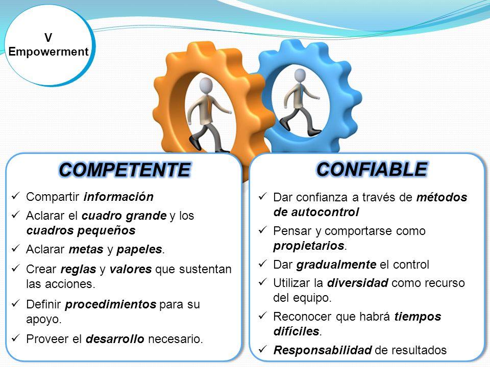 V Empowerment V Empowerment Compartir información Aclarar el cuadro grande y los cuadros pequeños Aclarar metas y papeles. Crear reglas y valores que