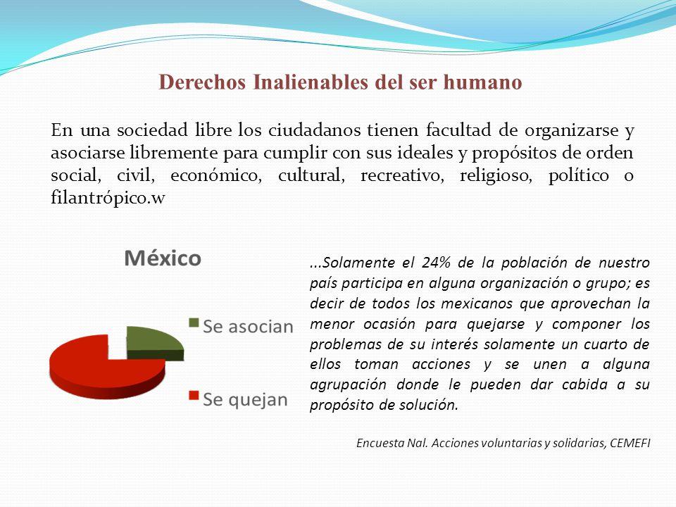 En una sociedad libre los ciudadanos tienen facultad de organizarse y asociarse libremente para cumplir con sus ideales y propósitos de orden social,