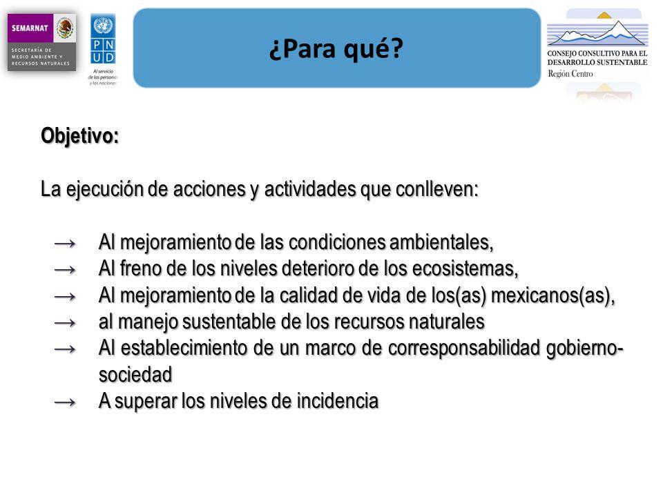 ¿Para qué? Objetivo: La ejecución de acciones y actividades que conlleven: Al mejoramiento de las condiciones ambientales,Al mejoramiento de las condi