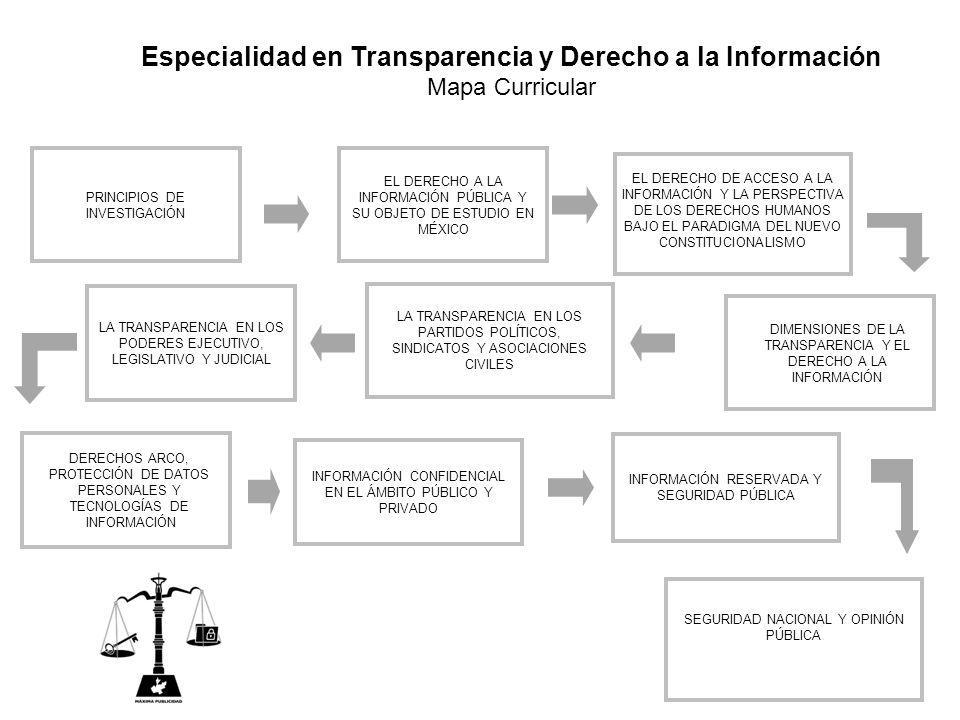 INFORMACIÓN RESERVADA Y SEGURIDAD PÚBLICA DERECHOS ARCO, PROTECCIÓN DE DATOS PERSONALES Y TECNOLOGÍAS DE INFORMACIÓN INFORMACIÓN CONFIDENCIAL EN EL ÁMBITO PÚBLICO Y PRIVADO EL DERECHO A LA INFORMACIÓN PÚBLICA Y SU OBJETO DE ESTUDIO EN MÉXICO PRINCIPIOS DE INVESTIGACIÓN EL DERECHO DE ACCESO A LA INFORMACIÓN Y LA PERSPECTIVA DE LOS DERECHOS HUMANOS BAJO EL PARADIGMA DEL NUEVO CONSTITUCIONALISMO LA TRANSPARENCIA EN LOS PARTIDOS POLÍTICOS, SINDICATOS Y ASOCIACIONES CIVILES LA TRANSPARENCIA EN LOS PODERES EJECUTIVO, LEGISLATIVO Y JUDICIAL DIMENSIONES DE LA TRANSPARENCIA Y EL DERECHO A LA INFORMACIÓN Especialidad en Transparencia y Derecho a la Información Mapa Curricular SEGURIDAD NACIONAL Y OPINIÓN PÚBLICA