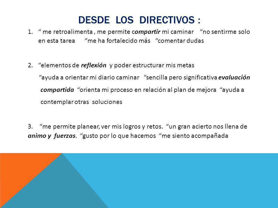 DESDE LOS DIRECTIVOS : 1.