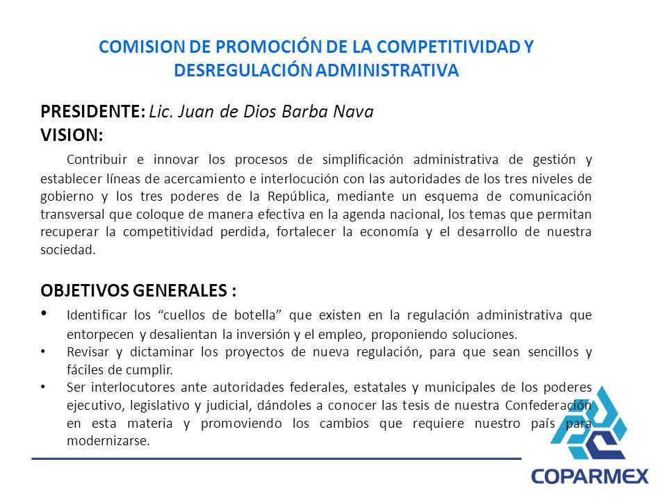 COMISION DE PROMOCIÓN DE LA COMPETITIVIDAD Y DESREGULACIÓN ADMINISTRATIVA PRESIDENTE: Lic. Juan de Dios Barba Nava VISION: Contribuir e innovar los pr