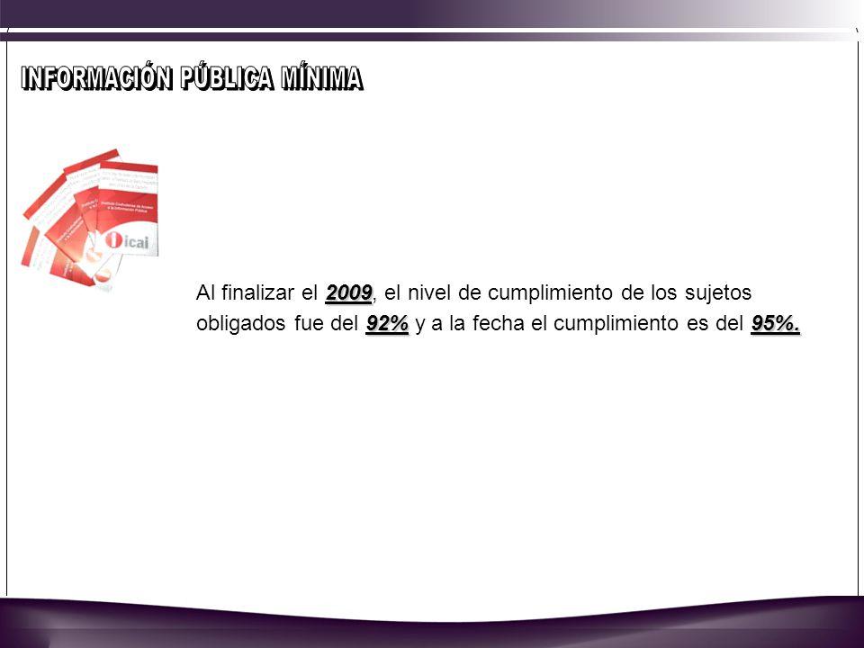 2009 92%95%.