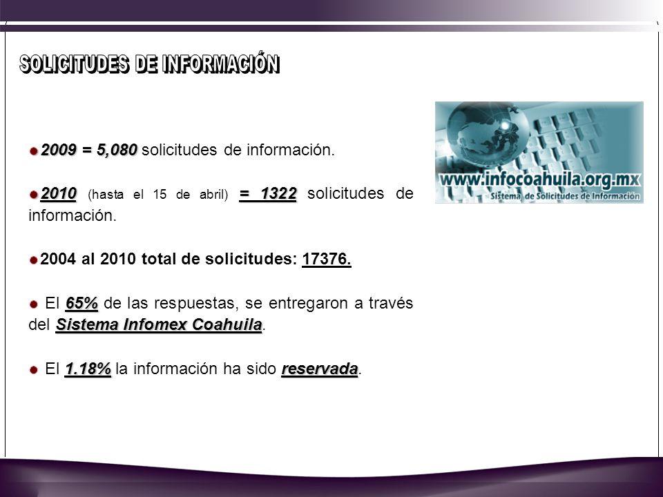 2009 = 5,080 2009 = 5,080 solicitudes de información.