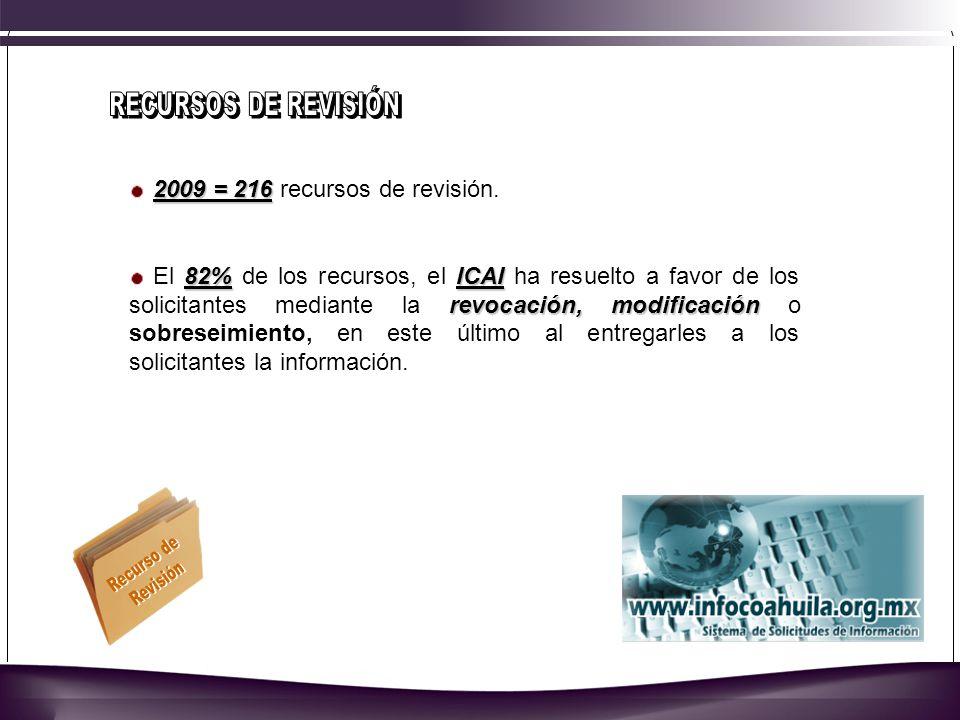 2009 = 216 2009 = 216 recursos de revisión.