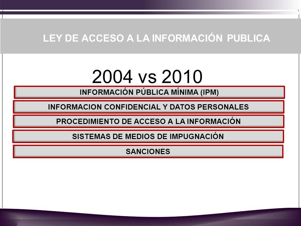 LEY DE ACCESO A LA INFORMACIÓN PUBLICA 2004 vs 2010 INFORMACIÓN PÚBLICA MÍNIMA (IPM) INFORMACION CONFIDENCIAL Y DATOS PERSONALES PROCEDIMIENTO DE ACCESO A LA INFORMACIÓN SISTEMAS DE MEDIOS DE IMPUGNACIÓN SANCIONES