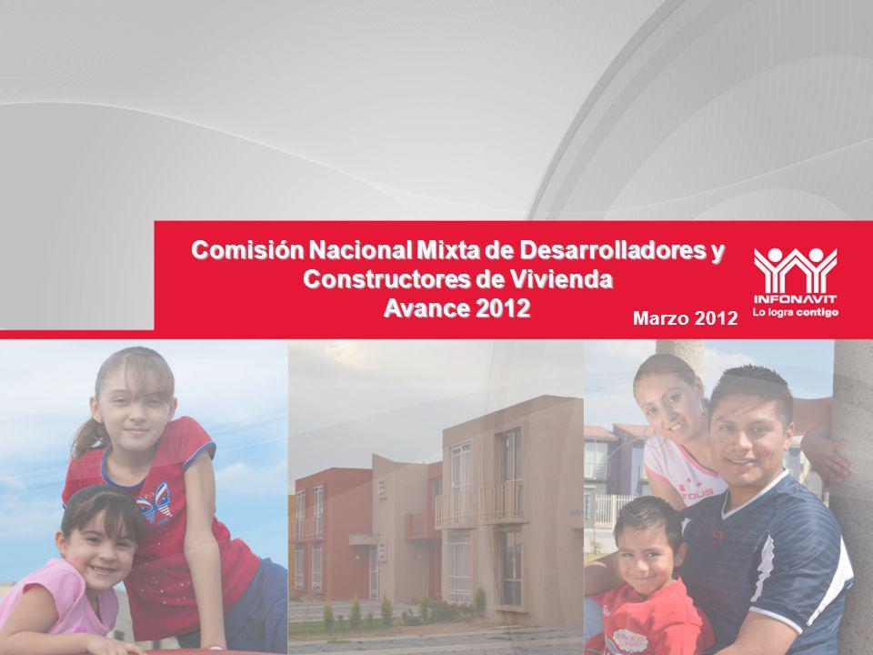 Marzo 2012 Comisión Nacional Mixta de Desarrolladores y Constructores de Vivienda Avance 2012
