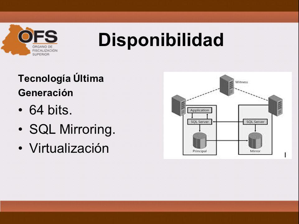 Disponibilidad Tecnología Última Generación 64 bits. SQL Mirroring. Virtualización