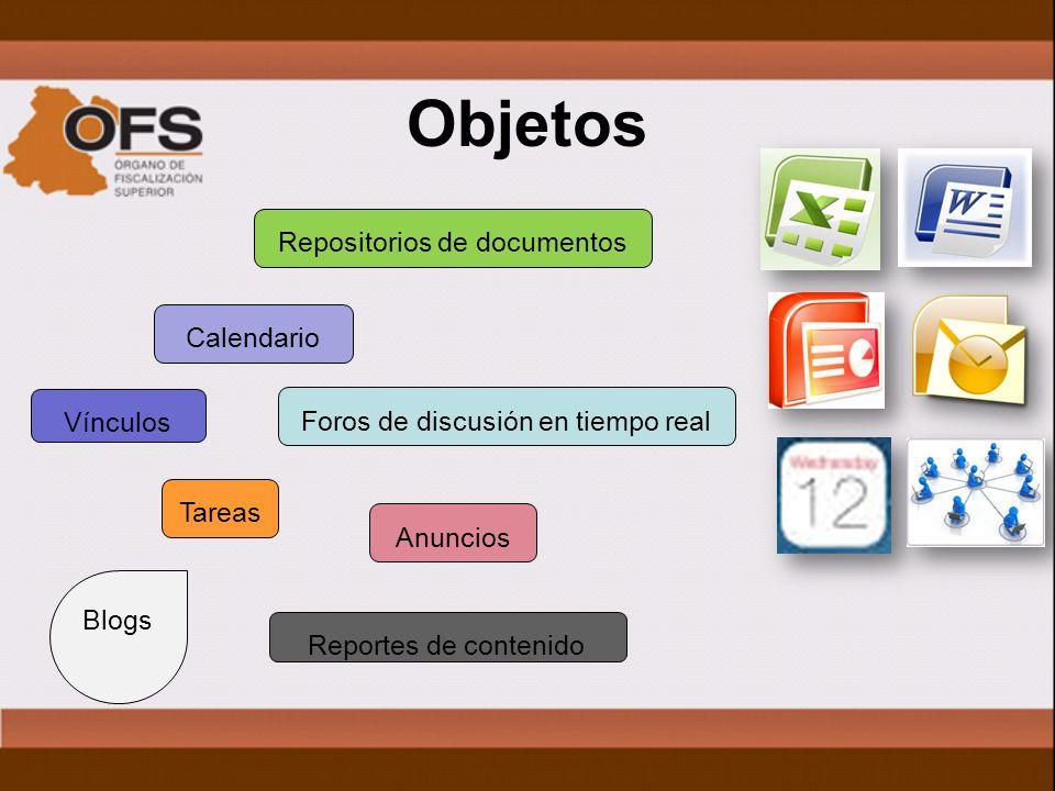 Objetos Repositorios de documentos Calendario Tareas Foros de discusión en tiempo real Anuncios Vínculos Reportes de contenido Blogs