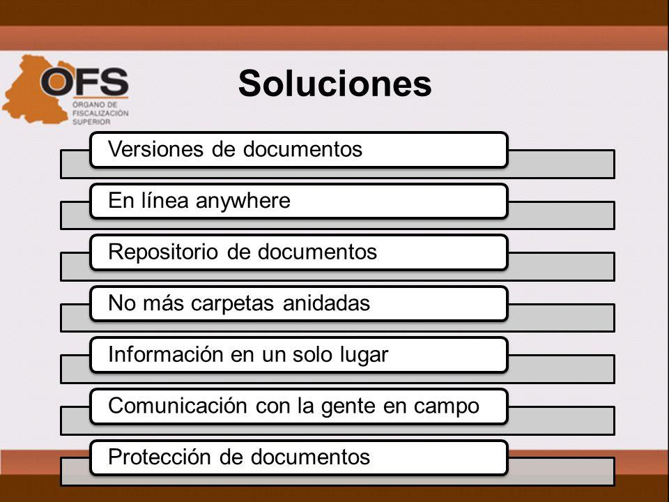 Soluciones Versiones de documentosEn línea anywhereRepositorio de documentos No más carpetas anidadas Información en un solo lugar Comunicación con la gente en campoProtección de documentos